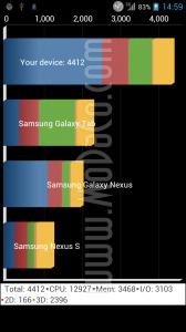 LG X3 New Quadrant